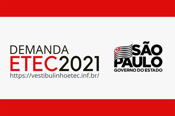 Demanda ETEC 2021